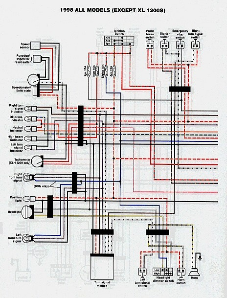 1998 110 wiring question,help me out here lol! cyclefish com 2001 sportster wiring diagram at alyssarenee.co