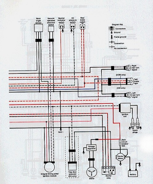 1998 210 evo sporty rewire (reduced to essentials only) page 8 wiring diagram for 1996 harley sportster at bakdesigns.co