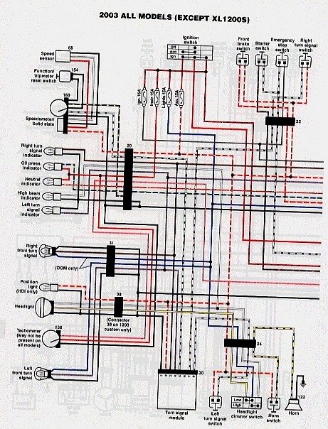 2003 110 sportster wiring diagram evo sportster ignition diagram \u2022 free Harley-Davidson 97 Sportster Wiring Diagram at readyjetset.co